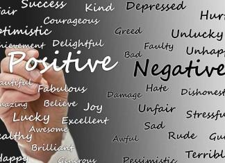 Positive Negative Words